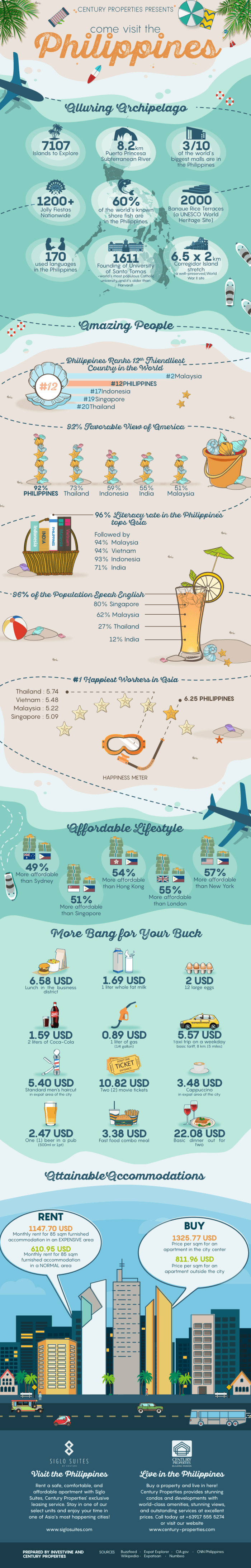 come-visit-the-phils-infographic
